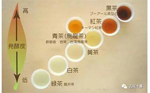 滇红茶,红艳浓香